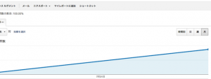 google_analytics-130831