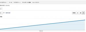 google_analytics-130831